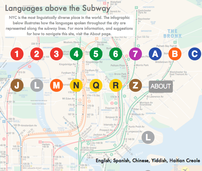 Languages Above the Subway
